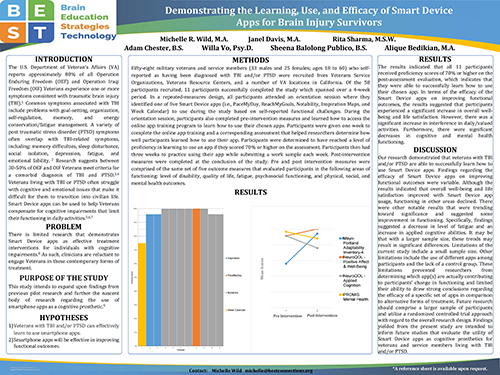 ACRM 2018 Conference Poster